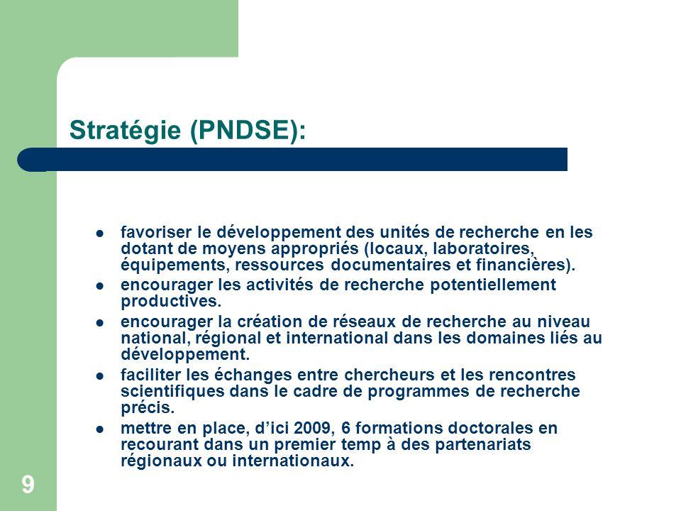 Stratégie (PNDSE):