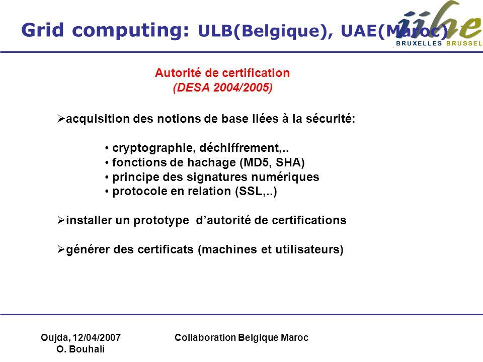 Autorité de certification Collaboration Belgique Maroc