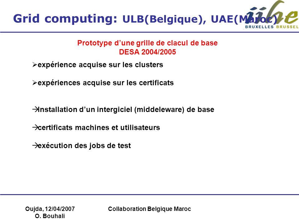 Prototype d'une grille de clacul de base Collaboration Belgique Maroc