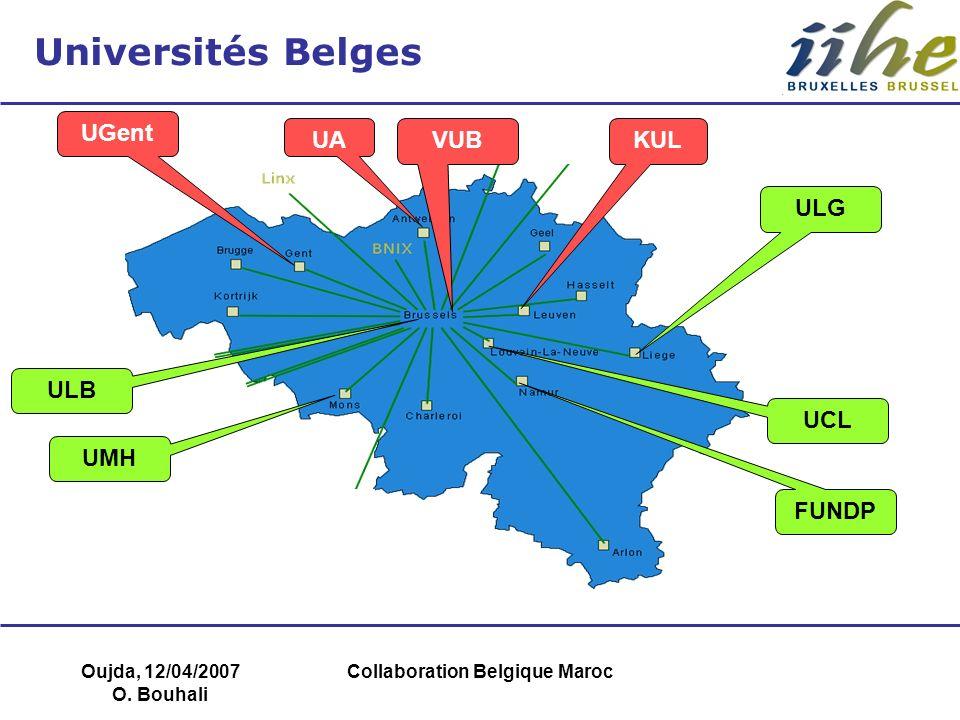 Collaboration Belgique Maroc