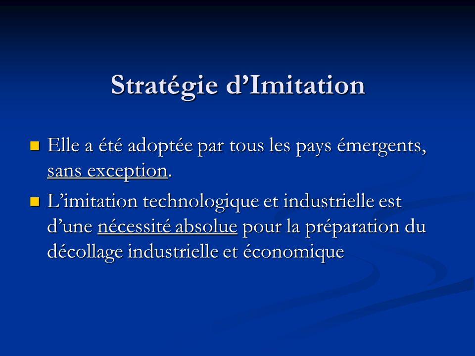 Stratégie d'Imitation