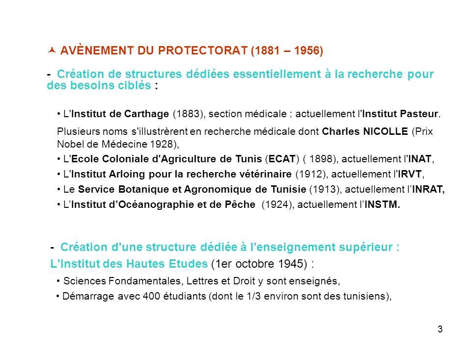  AVÈNEMENT DU PROTECTORAT (1881 – 1956)