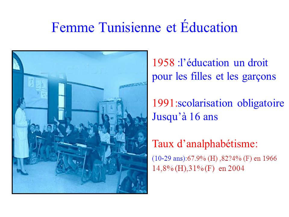 Femme Tunisienne et Éducation