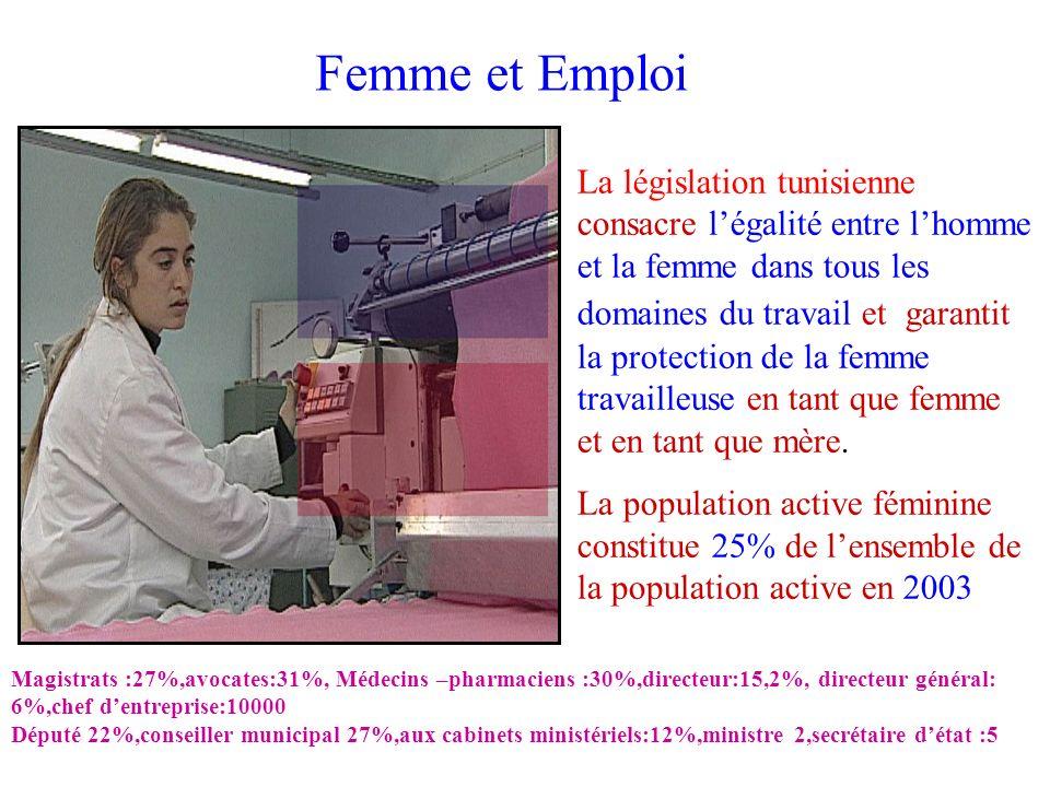 Femme et Emploi