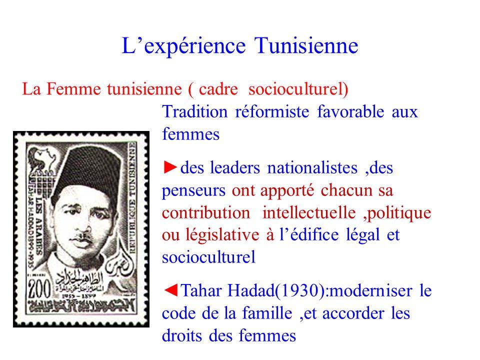 L'expérience Tunisienne