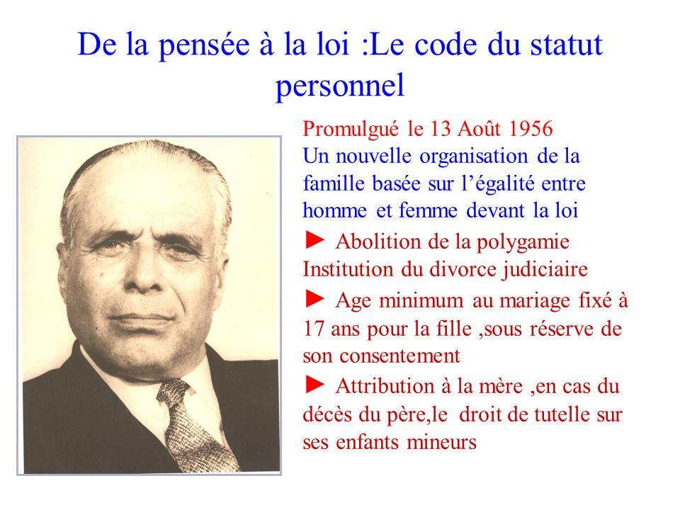 De la pensée à la loi :Le code du statut personnel