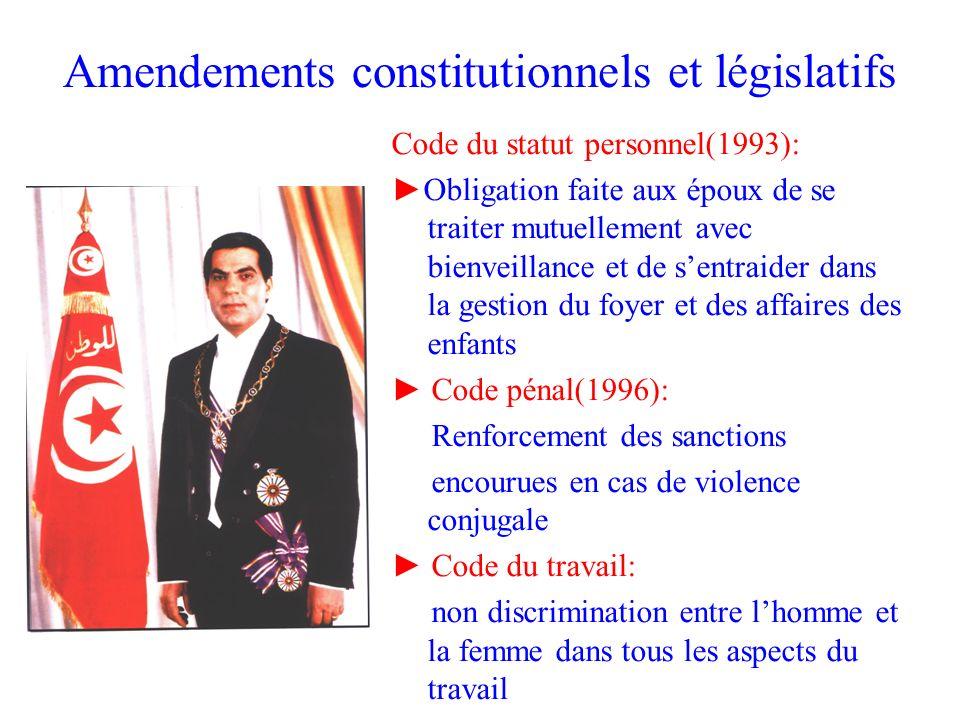 Amendements constitutionnels et législatifs