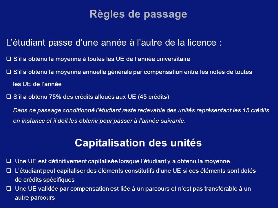 Capitalisation des unités