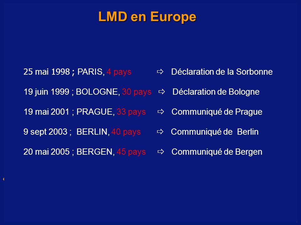 LMD en Europe 25 mai 1998 ; PARIS, 4 pays  Déclaration de la Sorbonne