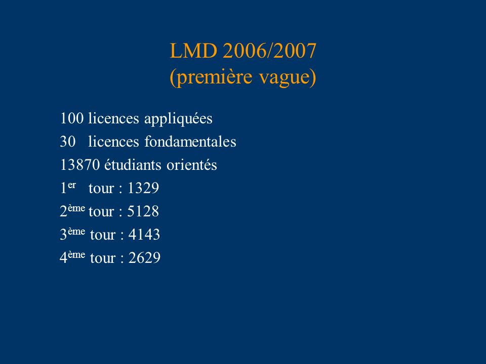LMD 2006/2007 (première vague) 100 licences appliquées