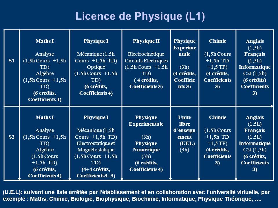 Licence de Physique (L1)
