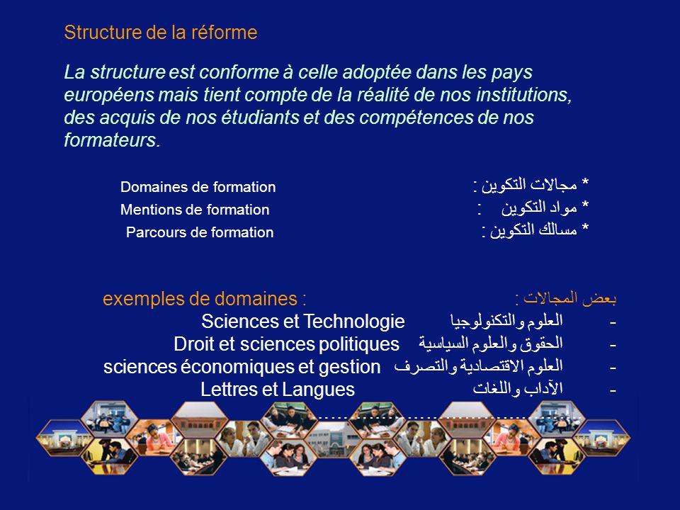 Structure de la réforme