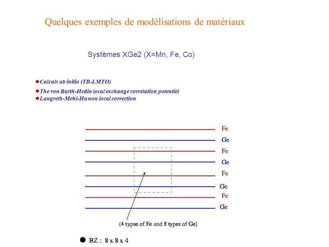 Quelques exemples de modélisations de matériaux