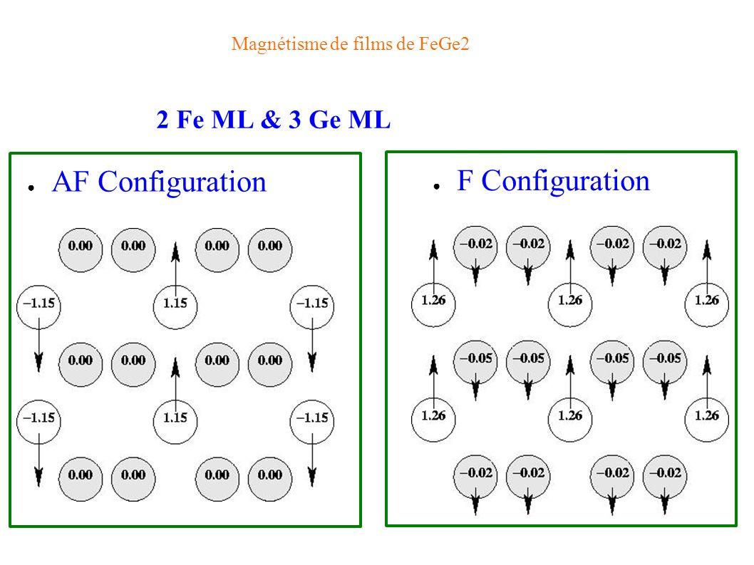 AF Configuration F Configuration 2 Fe ML & 3 Ge ML