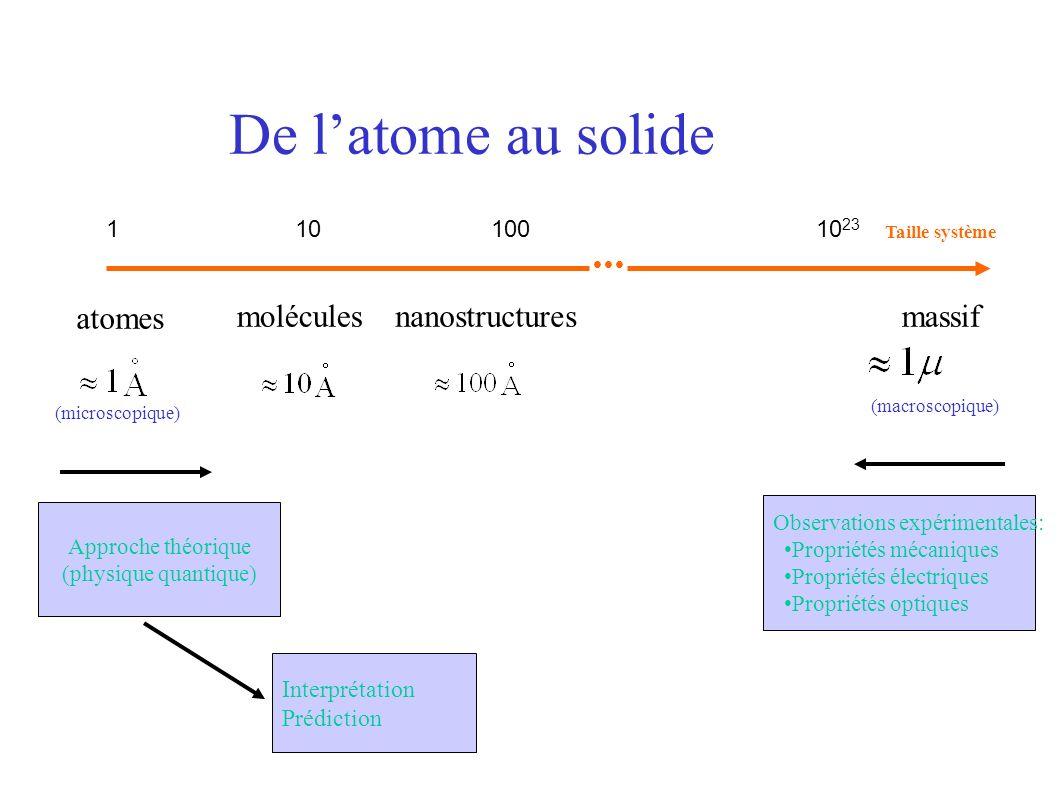 De l'atome au solide atomes molécules nanostructures massif 1 10 100