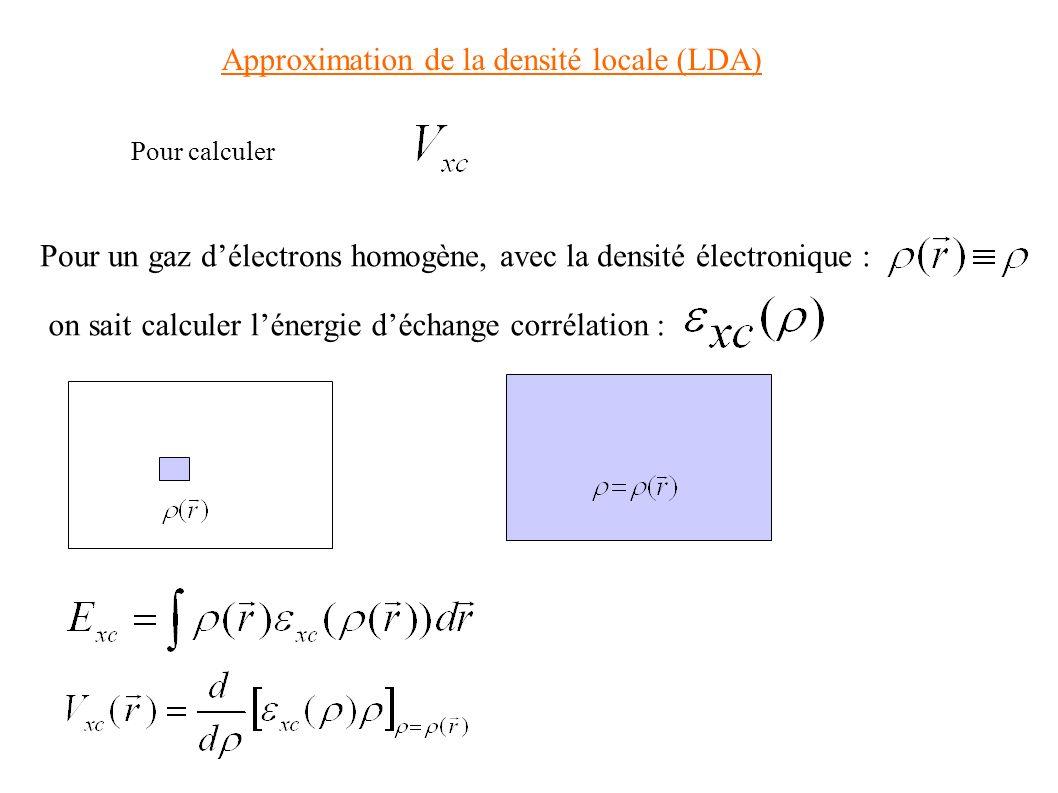 on sait calculer l'énergie d'échange corrélation :