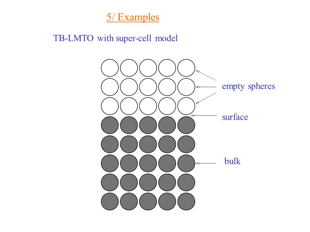 5/ Examples TB-LMTO with super-cell model empty spheres surface bulk