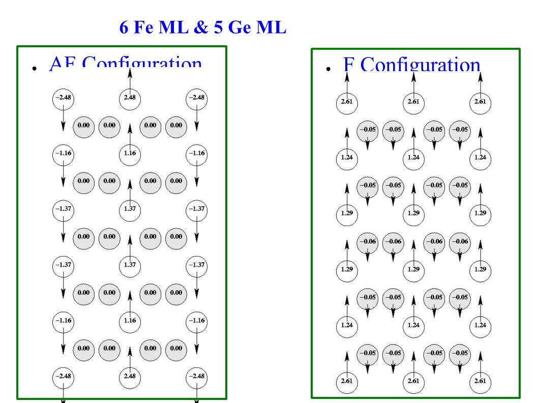 6 Fe ML & 5 Ge ML AF Configuration F Configuration