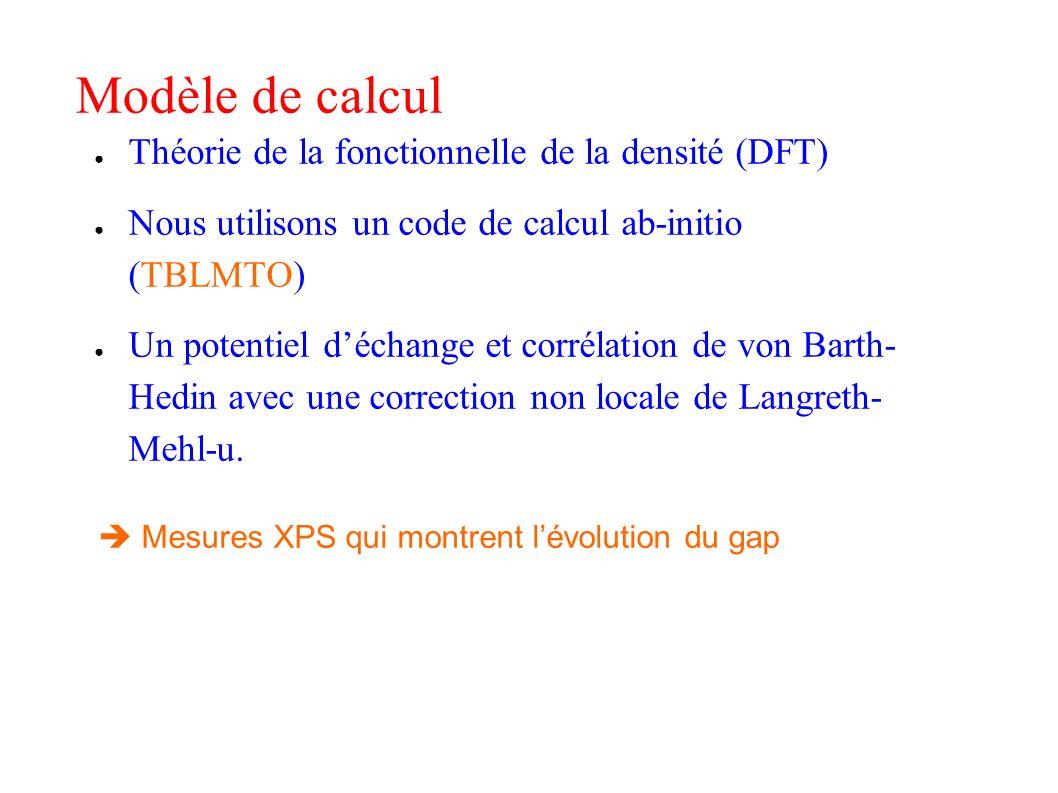 Modèle de calcul Théorie de la fonctionnelle de la densité (DFT)