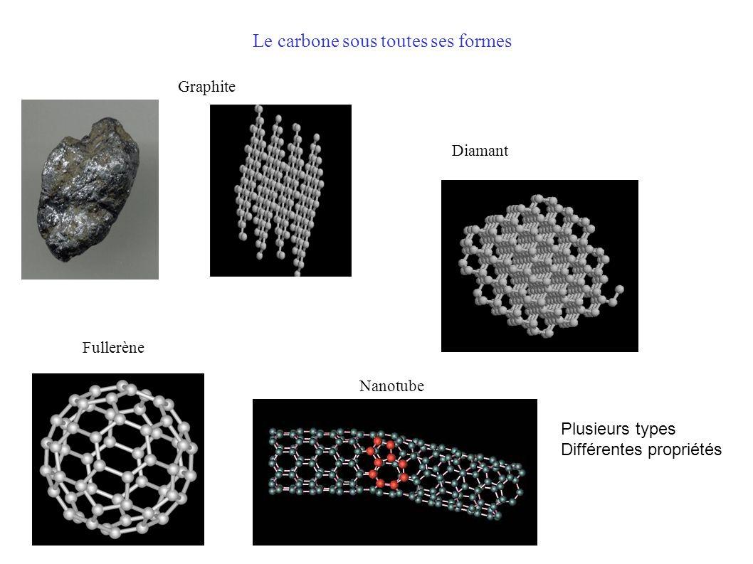 Le carbone sous toutes ses formes
