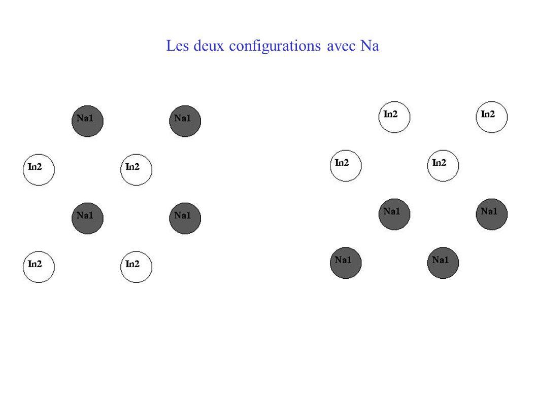 Les deux configurations avec Na