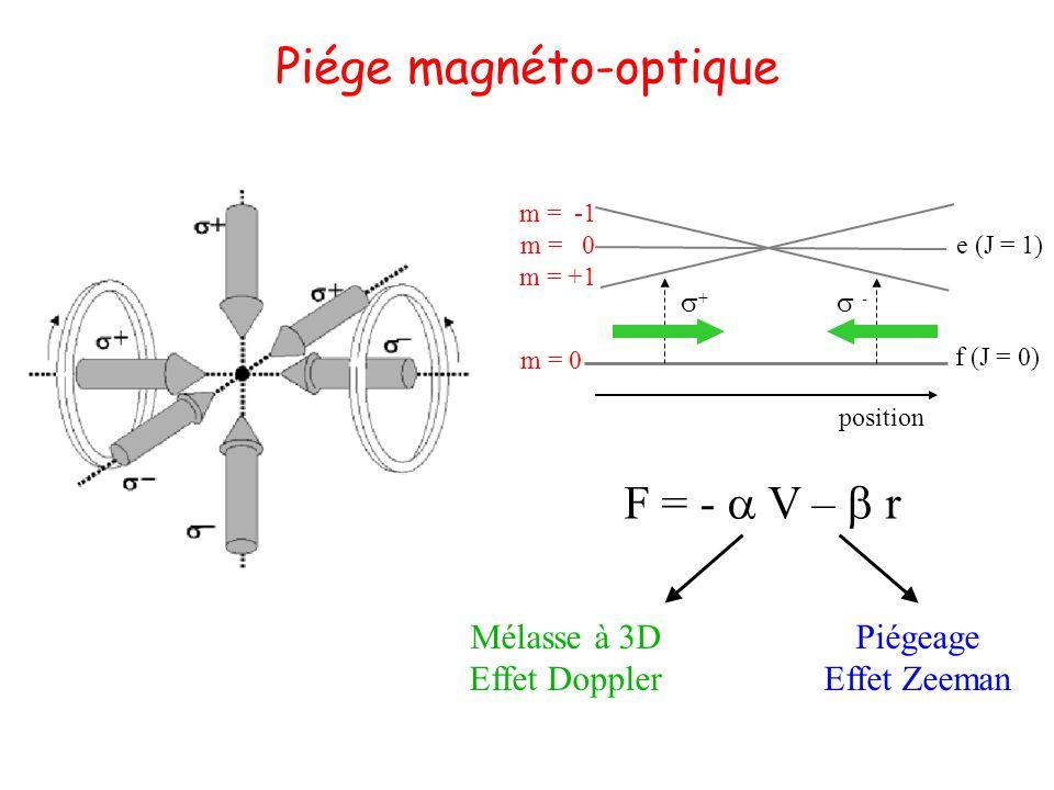 Piége magnéto-optique