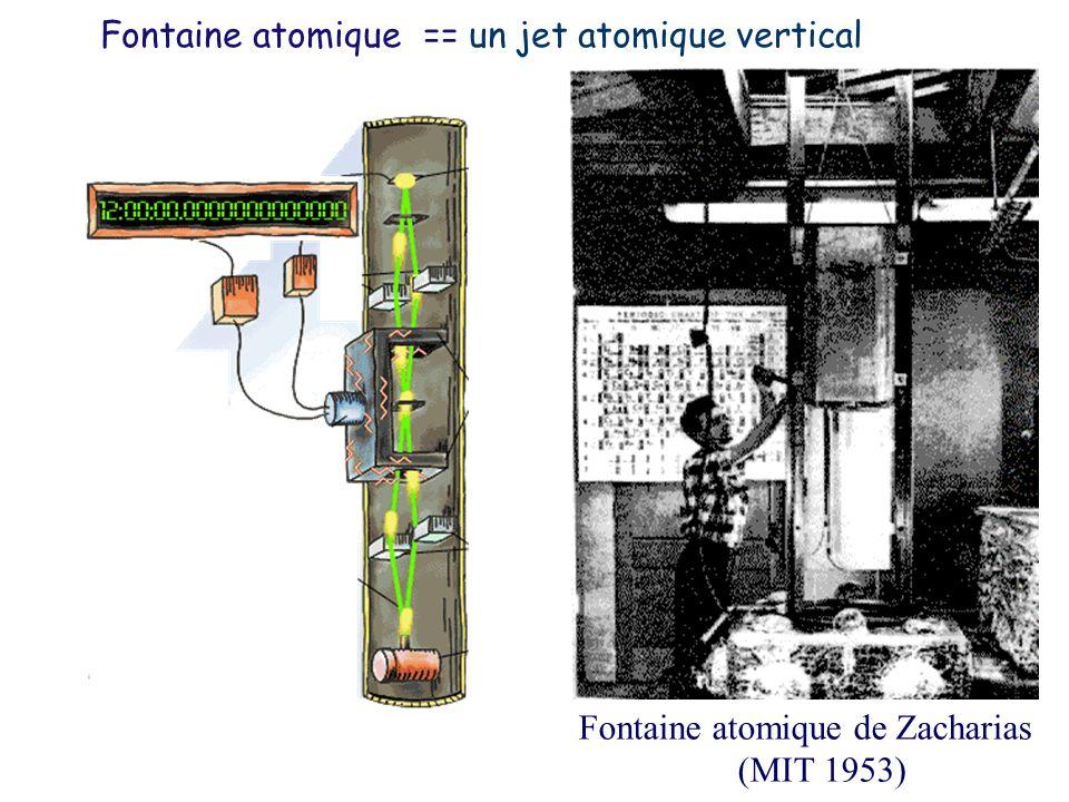 Fontaine atomique == un jet atomique vertical