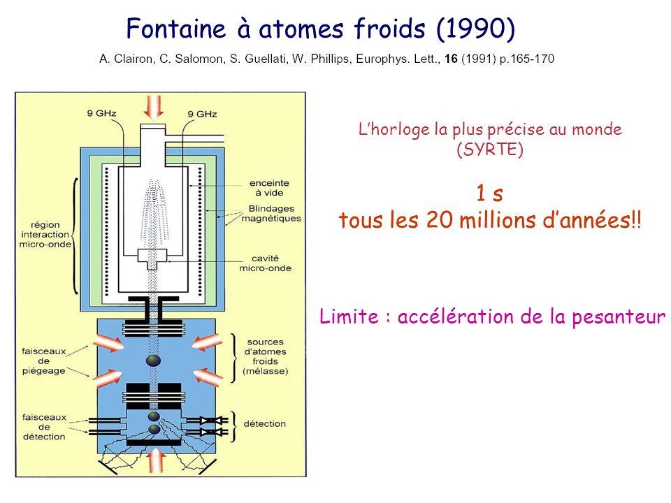 Fontaine à atomes froids (1990)