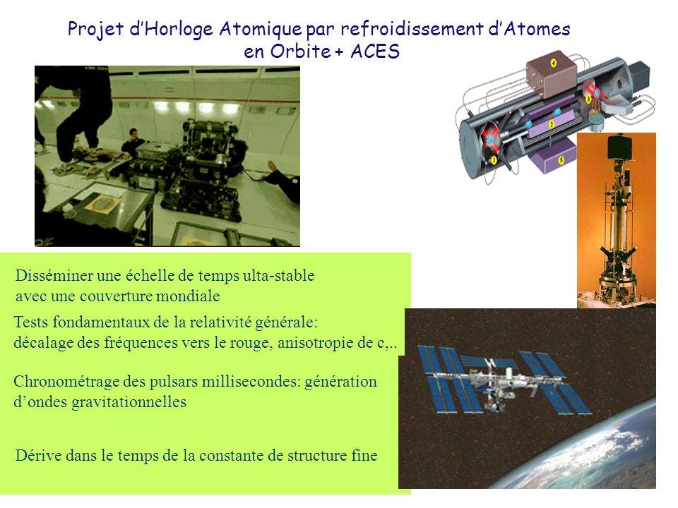 Projet d'Horloge Atomique par refroidissement d'Atomes