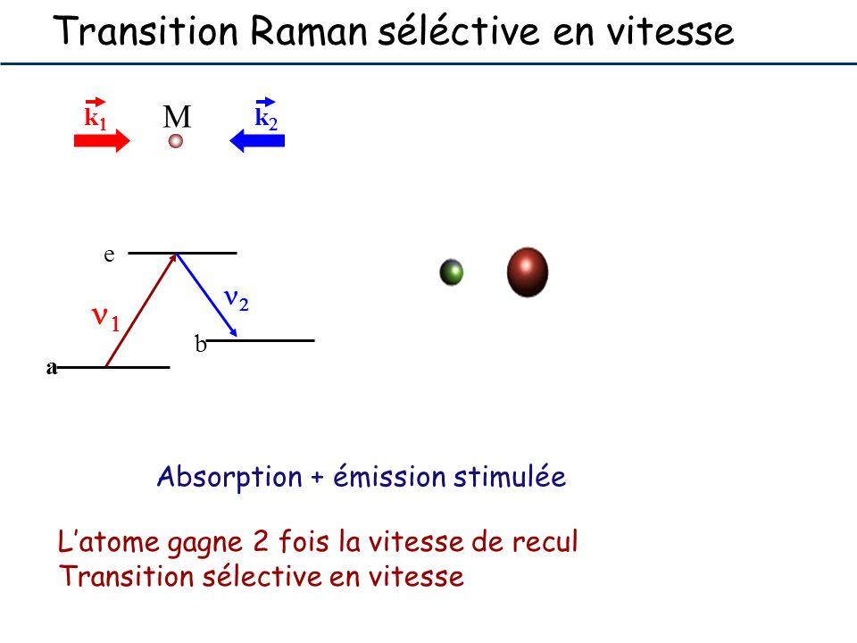 Transition Raman séléctive en vitesse