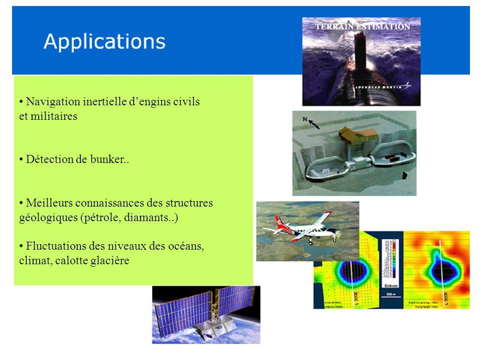 Navigation inertielle d'engins civils