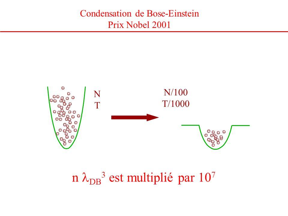 Condensation de Bose-Einstein