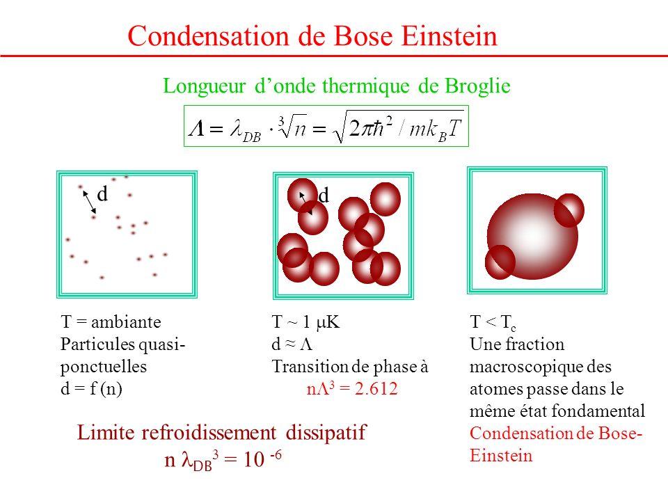 Condensation de Bose Einstein