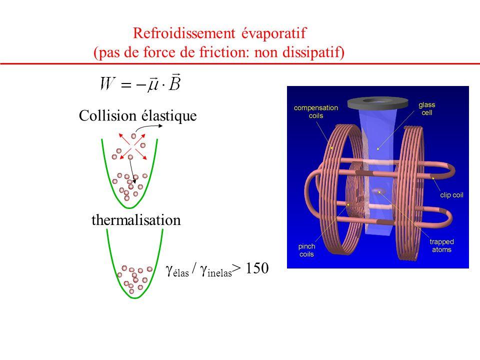 Refroidissement évaporatif (pas de force de friction: non dissipatif)