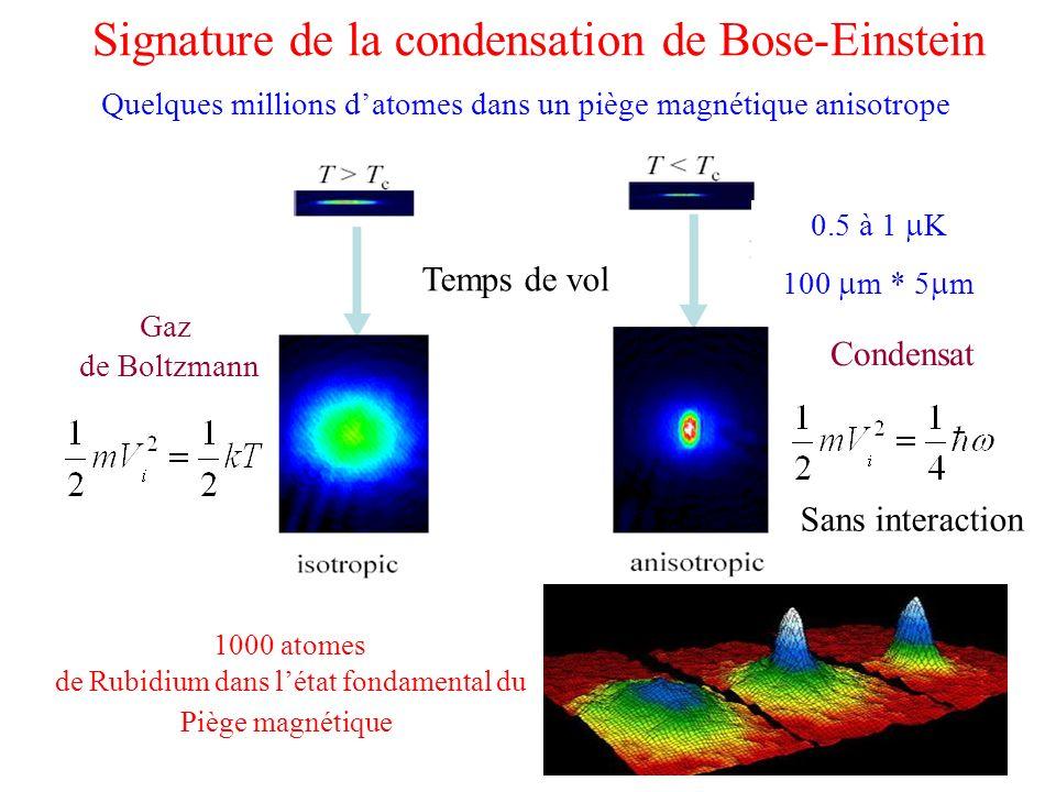 Signature de la condensation de Bose-Einstein