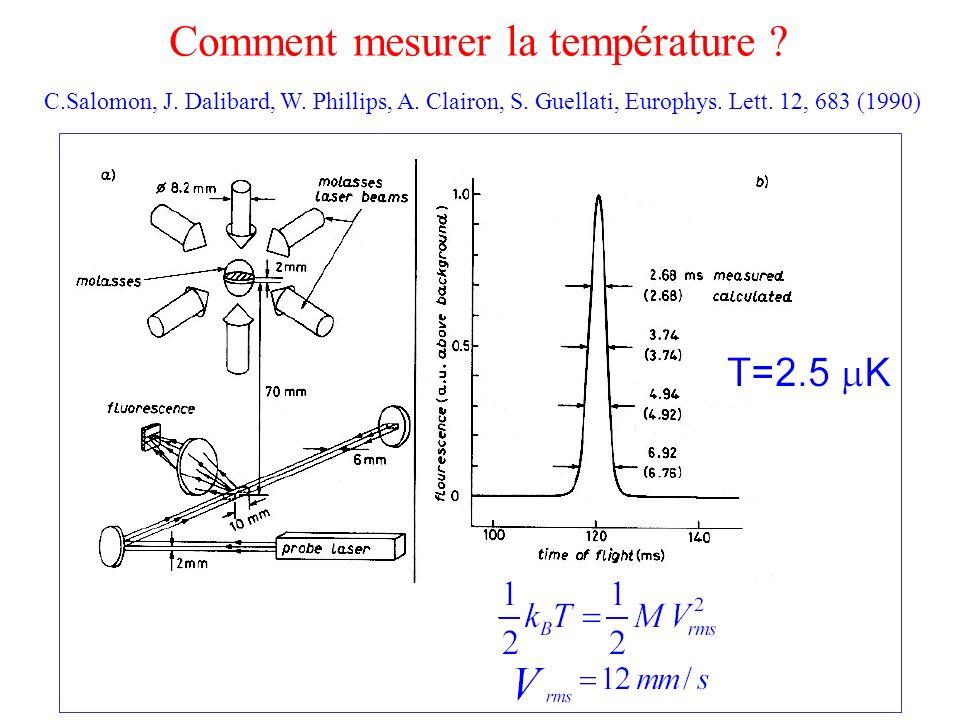 Comment mesurer la température