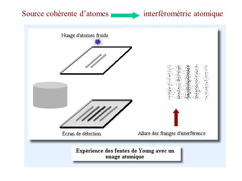 Source cohérente d'atomes interférométrie atomique