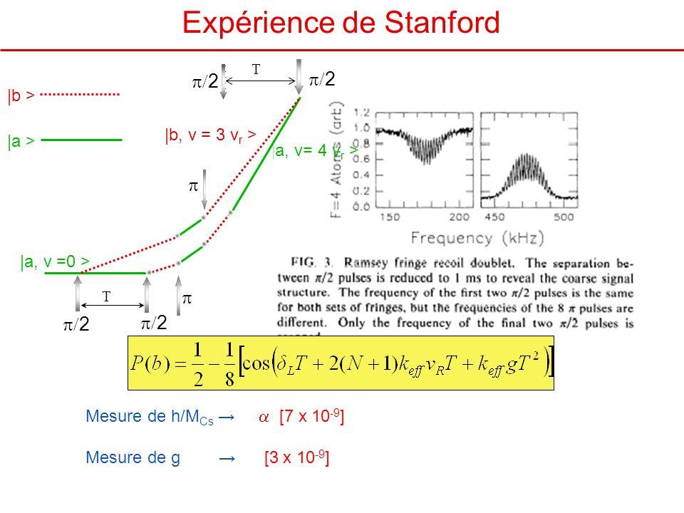 Expérience de Stanford