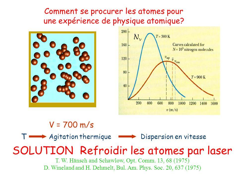 SOLUTION Refroidir les atomes par laser