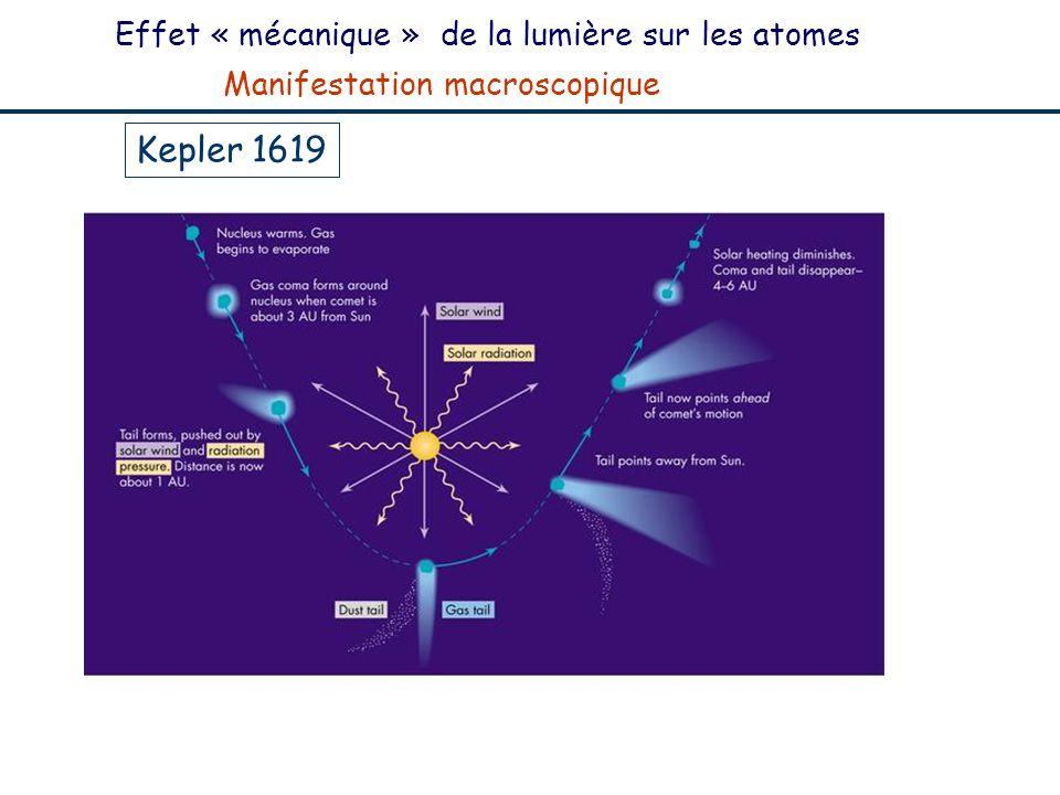 Kepler 1619 Effet « mécanique » de la lumière sur les atomes