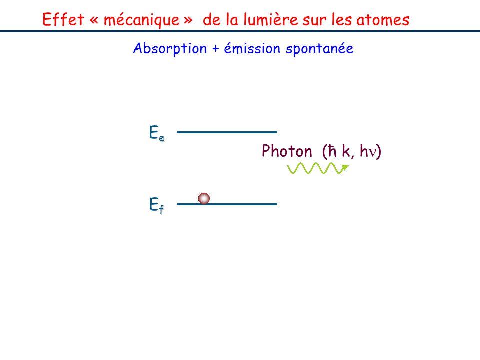 Effet « mécanique » de la lumière sur les atomes