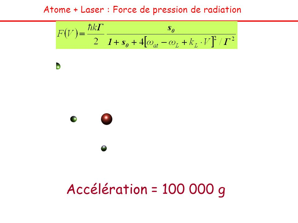 Atome + Laser : Force de pression de radiation