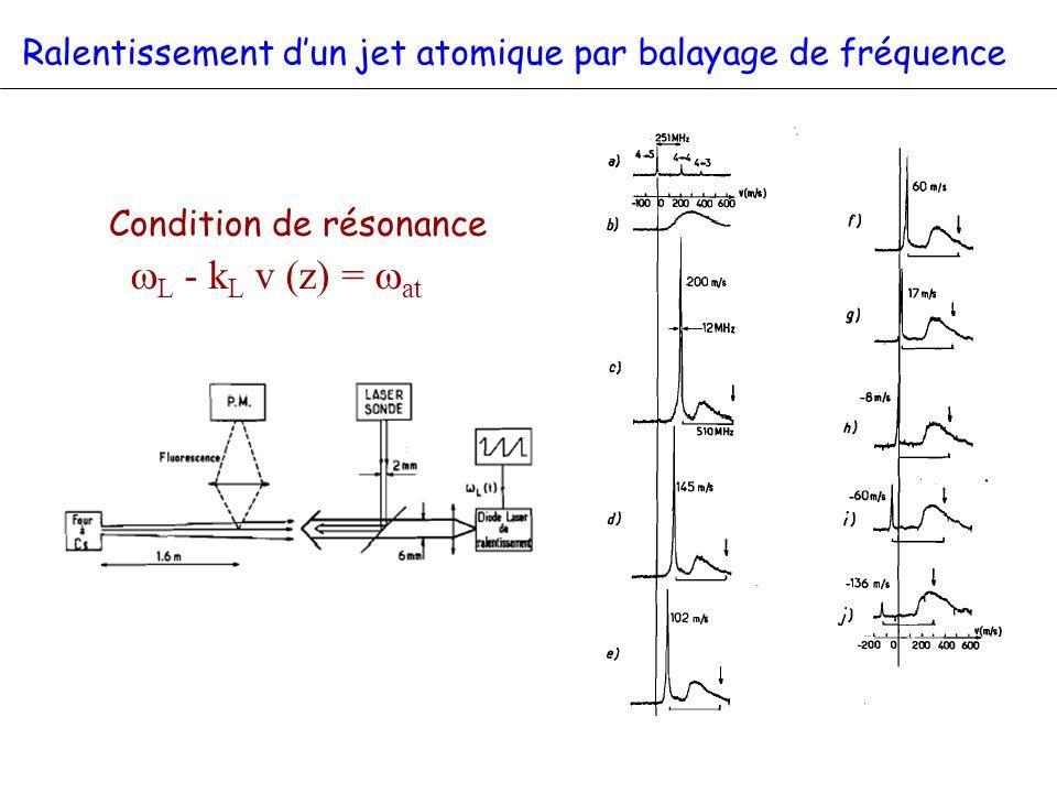 Ralentissement d'un jet atomique par balayage de fréquence