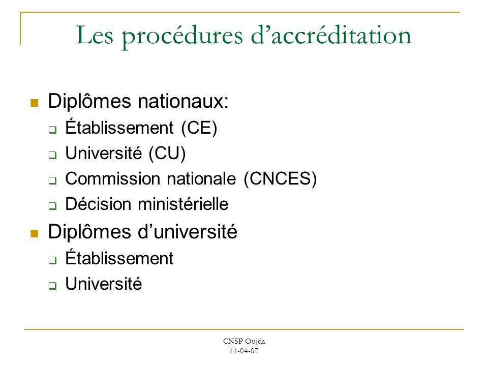 Les procédures d'accréditation