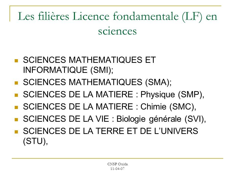 Les filières Licence fondamentale (LF) en sciences
