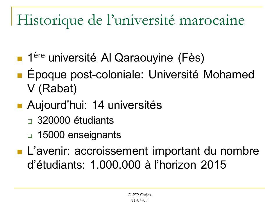 Historique de l'université marocaine