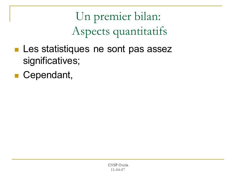 Un premier bilan: Aspects quantitatifs