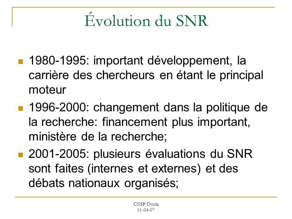 Évolution du SNR 1980-1995: important développement, la carrière des chercheurs en étant le principal moteur.