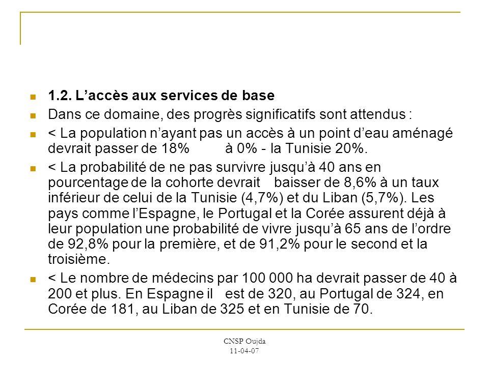 1.2. L'accès aux services de base