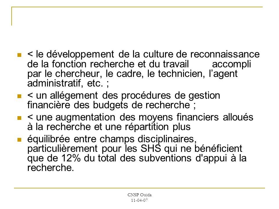 < le développement de la culture de reconnaissance de la fonction recherche et du travail accompli par le chercheur, le cadre, le technicien, l'agent administratif, etc. ;